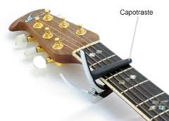 Capotraste on a Guitar